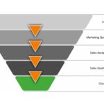 DemandGen_blog-making-the-most-of-marketo-7-simple-tips-to-increase-efficiency-improve-reporting-and-make-your-life-easier-sm