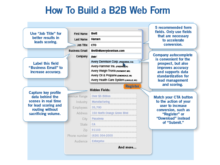 Guest Post: Anatomy of a Web Form