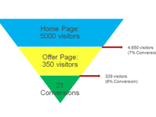 Guest Post: Landing Page Optimization Fundamentals