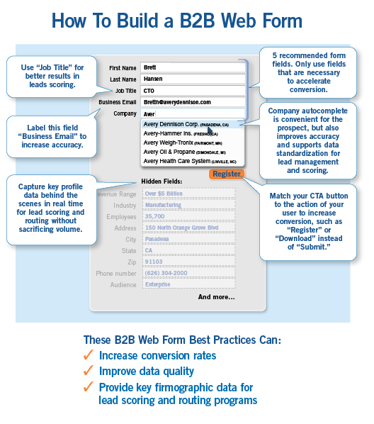 How to build a B2B web form