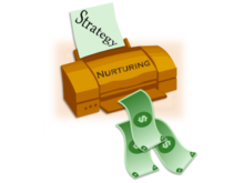 Five Top Tips for Lead Nurturing Success