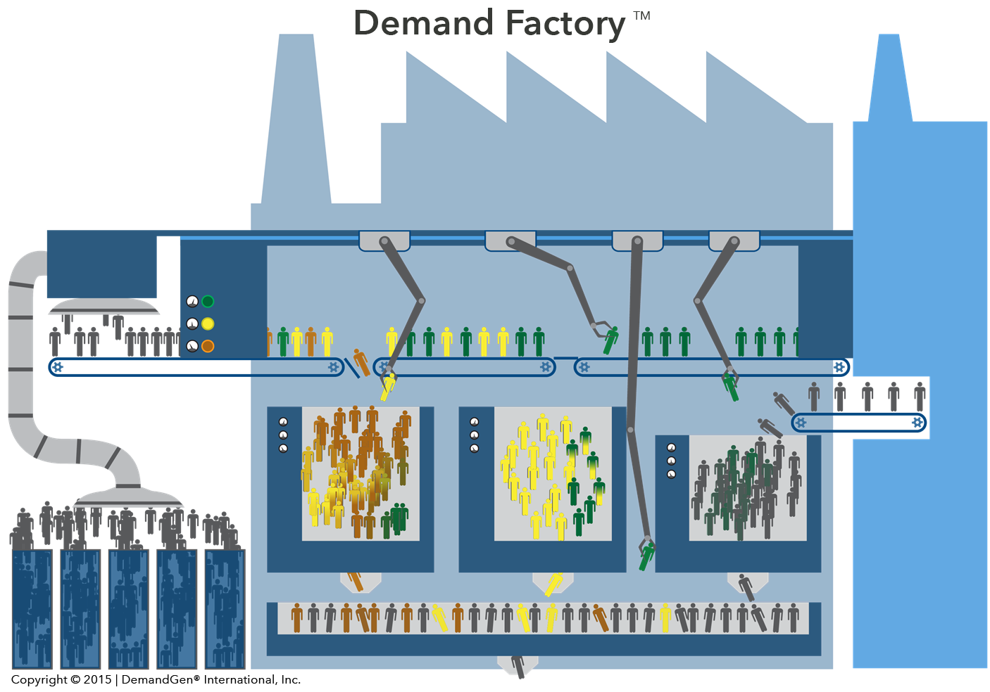 Demand Factory