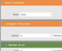 The Secret to More Effective Campaigns: Knowing Your Database