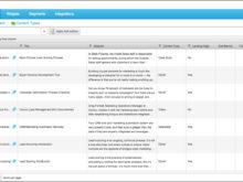 Maximizing Your Content Exposure: BrightInfo