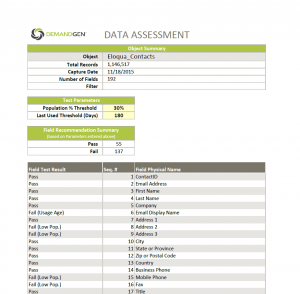 Keep Your Data In Check Data Assessment