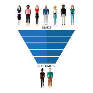 Transforming Yourself into a Modern Marketer Demand Funnel