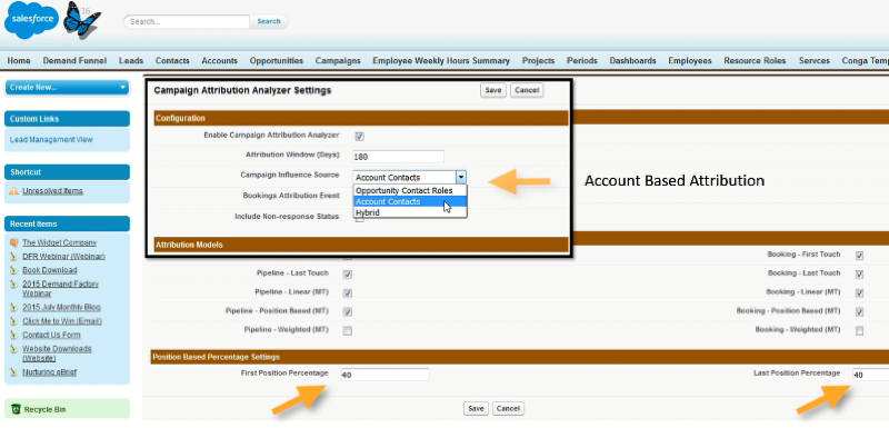 Campaign Attribution Analyzer_Salesforce dashboard Image 1