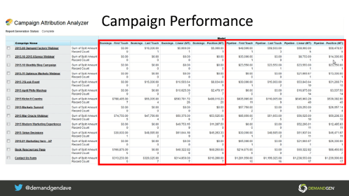 Campaign Attribution Analyzer_campaign performance Image 4