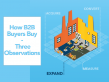 How B2B Buyers Buy – Three Observations