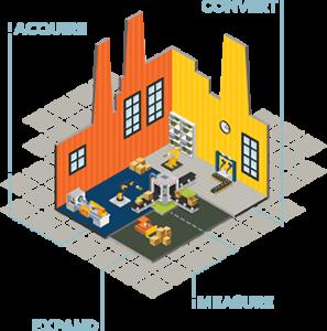 Demand-Factory-