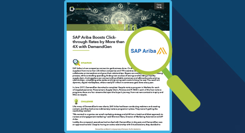 SAP Ariba Boosts Click-through Rates by More than 4X with