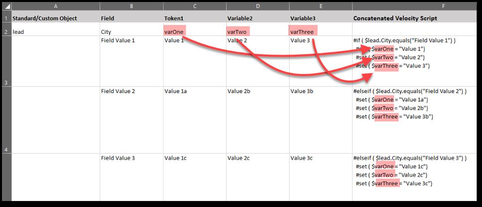 Velocity Scripts in Marketo